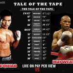 pacquiao-vs-mayweather